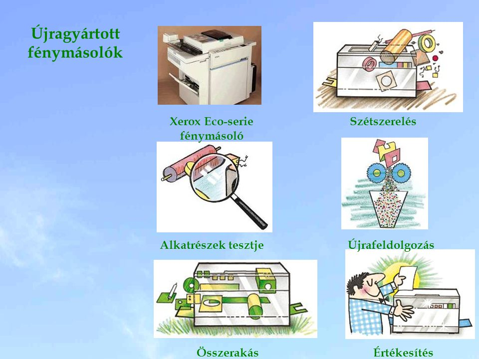 Xerox Eco-serie fénymásoló Szétszerelés Alkatrészek tesztjeÚjrafeldolgozás ÖsszerakásÉrtékesítés Újragyártott fénymásolók