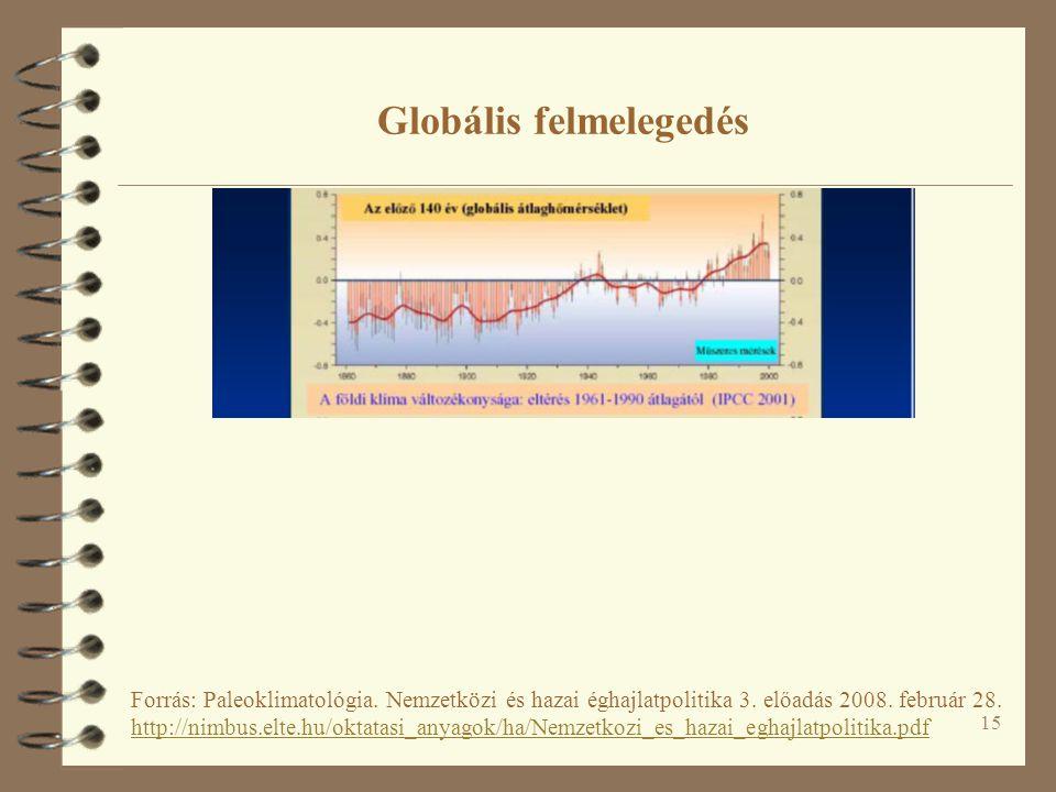 15 Globális felmelegedés Forrás: Paleoklimatológia.