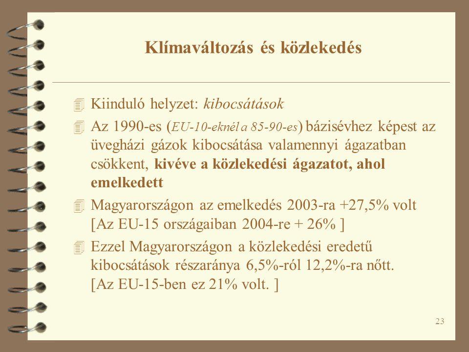 23 Klímaváltozás és közlekedés 4 Kiinduló helyzet: kibocsátások 4 Az 1990-es ( EU-10-eknél a 85-90-es ) bázisévhez képest az üvegházi gázok kibocsátása valamennyi ágazatban csökkent, kivéve a közlekedési ágazatot, ahol emelkedett 4 Magyarországon az emelkedés 2003-ra +27,5% volt [Az EU-15 országaiban 2004-re + 26% ] 4 Ezzel Magyarországon a közlekedési eredetű kibocsátások részaránya 6,5%-ról 12,2%-ra nőtt.
