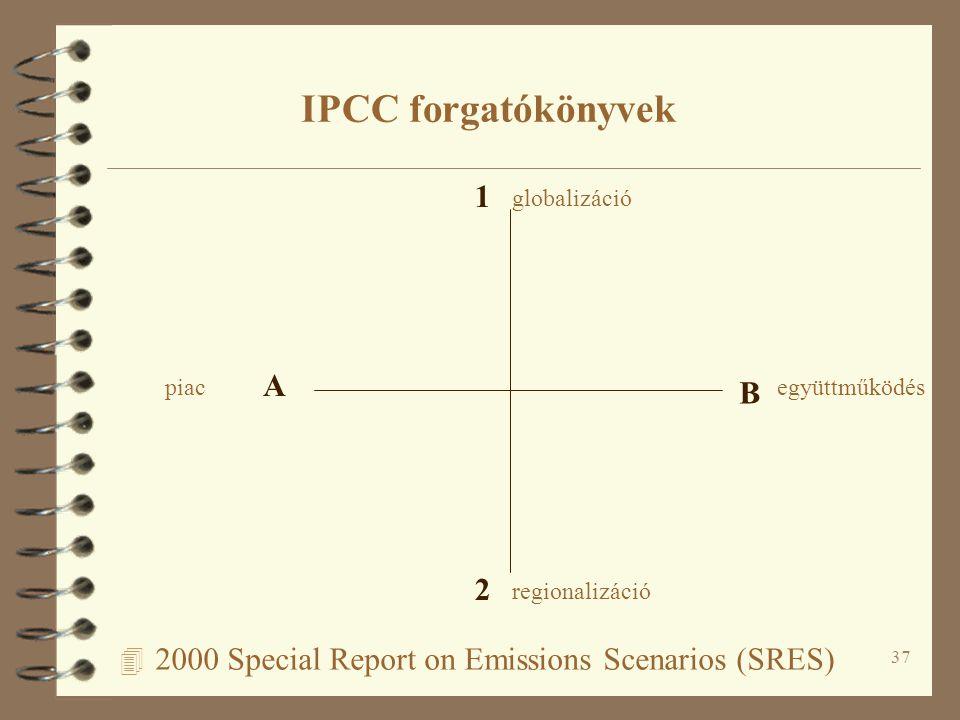 37 4 2000 Special Report on Emissions Scenarios (SRES) IPCC forgatókönyvek A B 1 2 piacegyüttműködés regionalizáció globalizáció