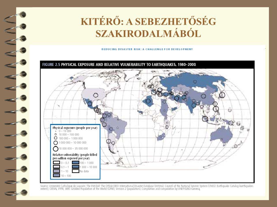 22 KITÉRŐ: A SEBEZHETŐSÉG SZAKIRODALMÁBÓL