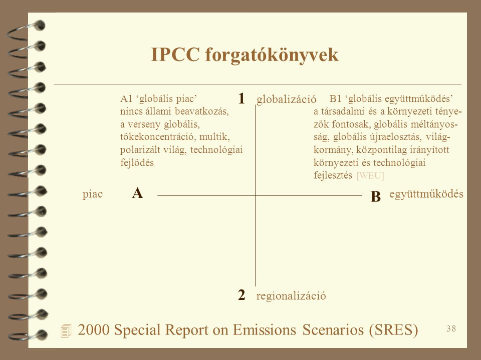 38 4 2000 Special Report on Emissions Scenarios (SRES) IPCC forgatókönyvek A B 1 2 piacegyüttműködés regionalizáció globalizáció A1 'globális piac' nincs állami beavatkozás, a verseny globális, tőkekoncentráció, multik, polarizált világ, technológiai fejlődés B1 'globális együttműködés' a társadalmi és a környezeti ténye- zők fontosak, globális méltányos- ság, globális újraelosztás, világ- kormány, központilag irányított környezeti és technológiai fejlesztés [WEU]