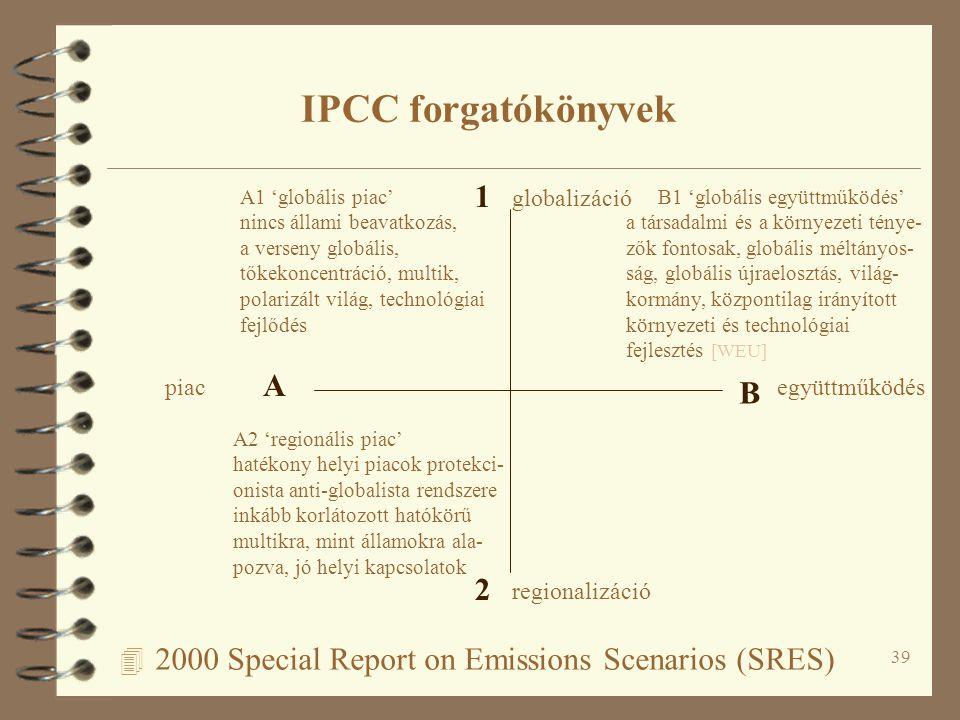 39 4 2000 Special Report on Emissions Scenarios (SRES) IPCC forgatókönyvek A B 1 2 piacegyüttműködés regionalizáció globalizáció A1 'globális piac' nincs állami beavatkozás, a verseny globális, tőkekoncentráció, multik, polarizált világ, technológiai fejlődés B1 'globális együttműködés' a társadalmi és a környezeti ténye- zők fontosak, globális méltányos- ság, globális újraelosztás, világ- kormány, központilag irányított környezeti és technológiai fejlesztés [WEU] A2 'regionális piac' hatékony helyi piacok protekci- onista anti-globalista rendszere inkább korlátozott hatókörű multikra, mint államokra ala- pozva, jó helyi kapcsolatok