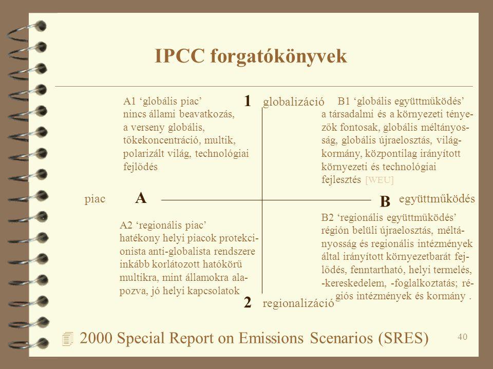 40 4 2000 Special Report on Emissions Scenarios (SRES) IPCC forgatókönyvek A B 1 2 piacegyüttműködés regionalizáció globalizáció A1 'globális piac' nincs állami beavatkozás, a verseny globális, tőkekoncentráció, multik, polarizált világ, technológiai fejlődés B1 'globális együttműködés' a társadalmi és a környezeti ténye- zők fontosak, globális méltányos- ság, globális újraelosztás, világ- kormány, központilag irányított környezeti és technológiai fejlesztés [WEU] A2 'regionális piac' hatékony helyi piacok protekci- onista anti-globalista rendszere inkább korlátozott hatókörű multikra, mint államokra ala- pozva, jó helyi kapcsolatok B2 'regionális együttműködés' régión belüli újraelosztás, méltá- nyosság és regionális intézmények által irányított környezetbarát fej- lődés, fenntartható, helyi termelés, -kereskedelem, -foglalkoztatás; ré- giós intézmények és kormány.