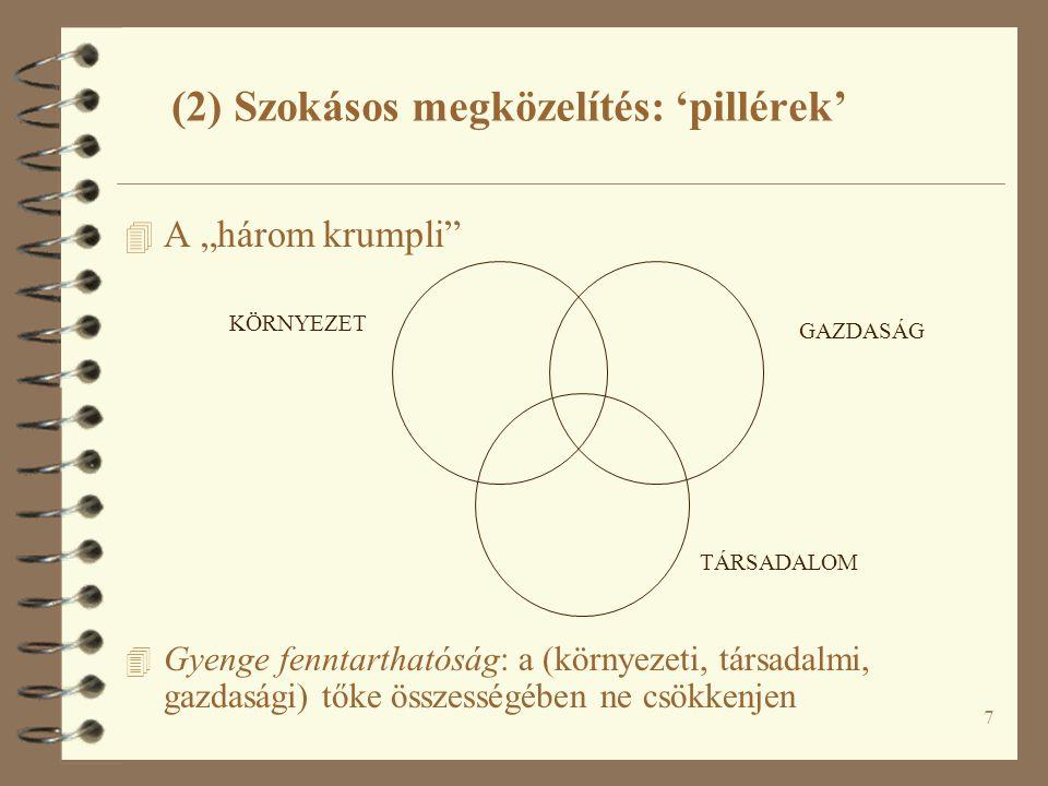 """7 (2) Szokásos megközelítés: 'pillérek' 4 A """"három krumpli 4 Gyenge fenntarthatóság: a (környezeti, társadalmi, gazdasági) tőke összességében ne csökkenjen KÖRNYEZET TÁRSADALOM GAZDASÁG"""