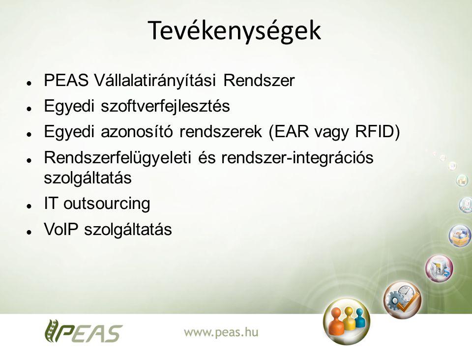 Tevékenységek PEAS Vállalatirányítási Rendszer Egyedi szoftverfejlesztés Egyedi azonosító rendszerek (EAR vagy RFID) Rendszerfelügyeleti és rendszer-integrációs szolgáltatás IT outsourcing VoIP szolgáltatás