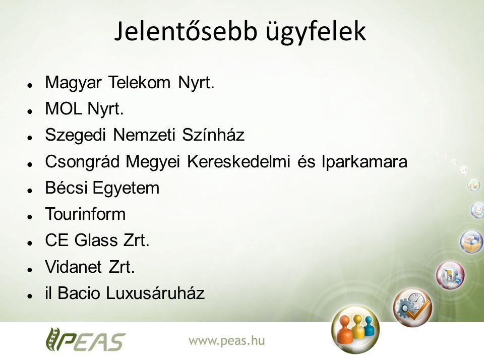Jelentősebb ügyfelek Magyar Telekom Nyrt. MOL Nyrt. Szegedi Nemzeti Színház Csongrád Megyei Kereskedelmi és Iparkamara Bécsi Egyetem Tourinform CE Gla