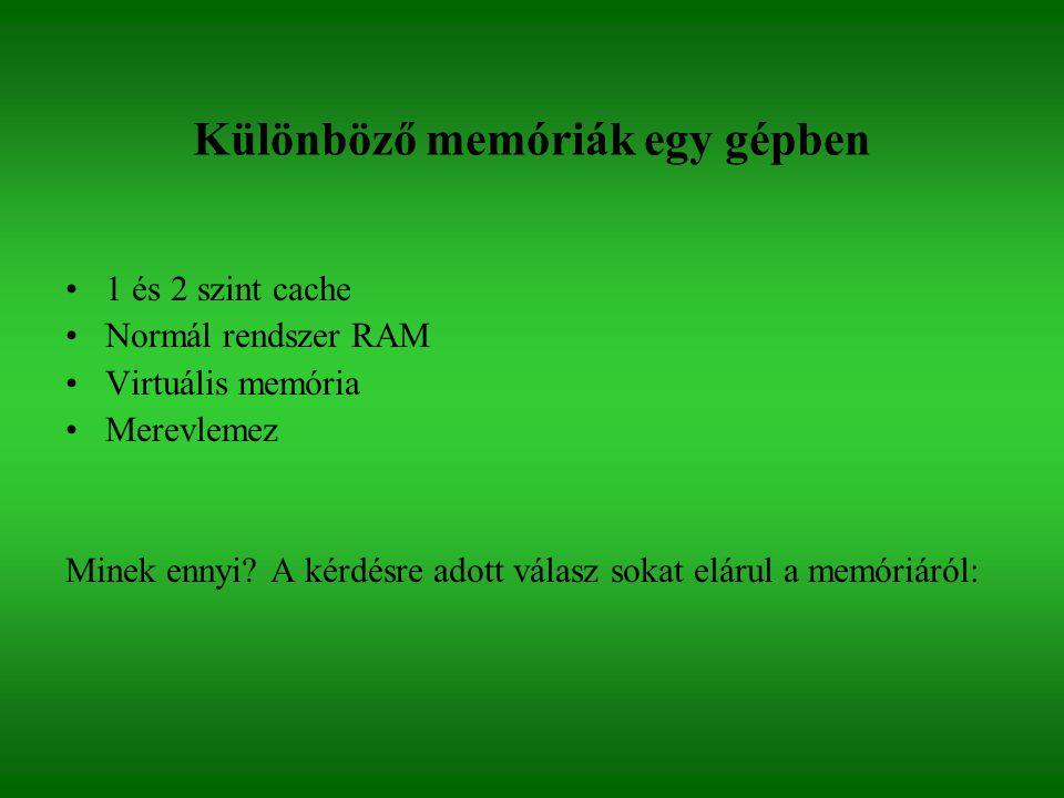 Különböző memóriák egy gépben 1 és 2 szint cache Normál rendszer RAM Virtuális memória Merevlemez Minek ennyi? A kérdésre adott válasz sokat elárul a