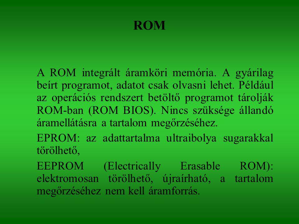 ROM A ROM integrált áramköri memória. A gyárilag beírt programot, adatot csak olvasni lehet. Például az operációs rendszert betöltő programot tárolják