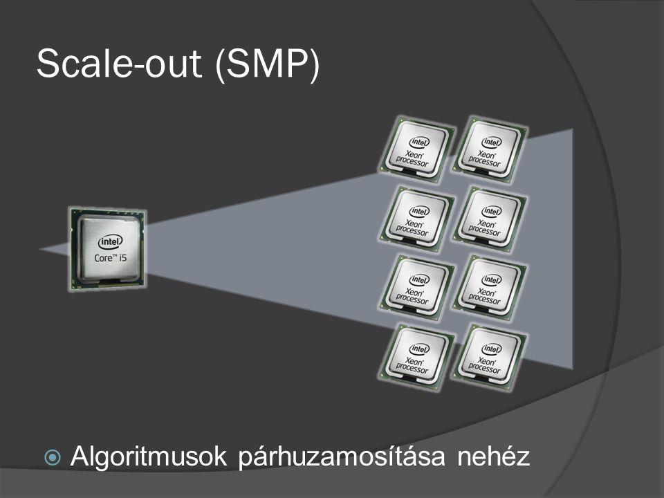 Scale-out (SMP)  Algoritmusok párhuzamosítása nehéz