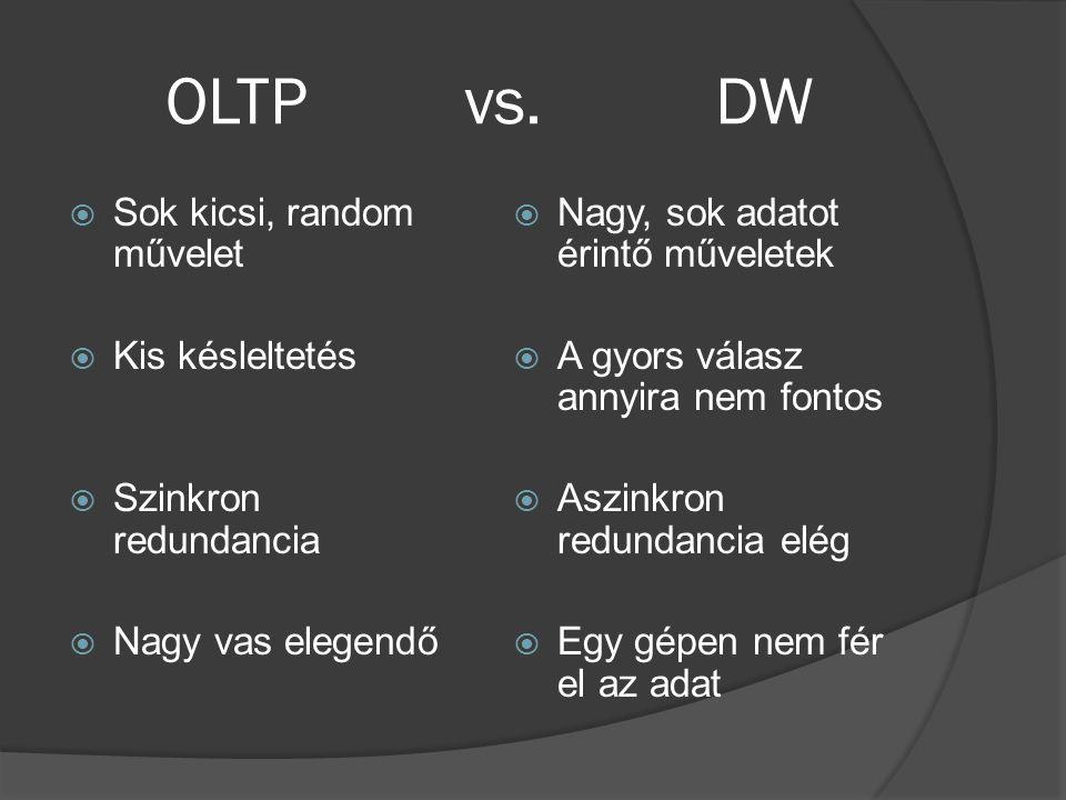 OLTP vs. DW  Sok kicsi, random művelet  Kis késleltetés  Szinkron redundancia  Nagy vas elegendő  Nagy, sok adatot érintő műveletek  A gyors vál