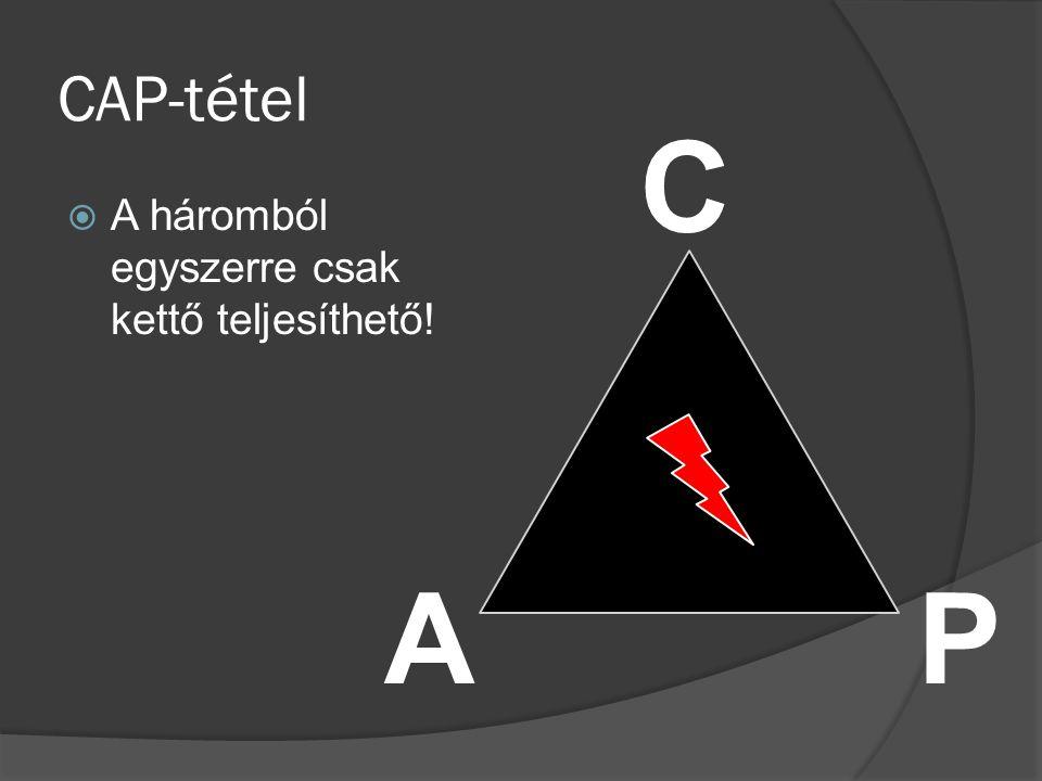 CAP-tétel  A háromból egyszerre csak kettő teljesíthető! C AP