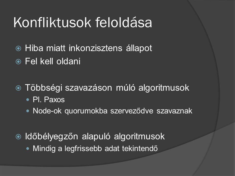 Konfliktusok feloldása  Hiba miatt inkonzisztens állapot  Fel kell oldani  Többségi szavazáson múló algoritmusok Pl. Paxos Node-ok quorumokba szerv