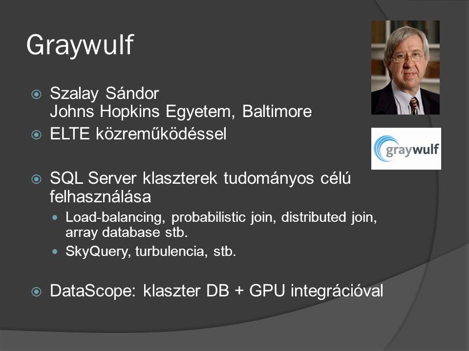 Graywulf  Szalay Sándor Johns Hopkins Egyetem, Baltimore  ELTE közreműködéssel  SQL Server klaszterek tudományos célú felhasználása Load-balancing,