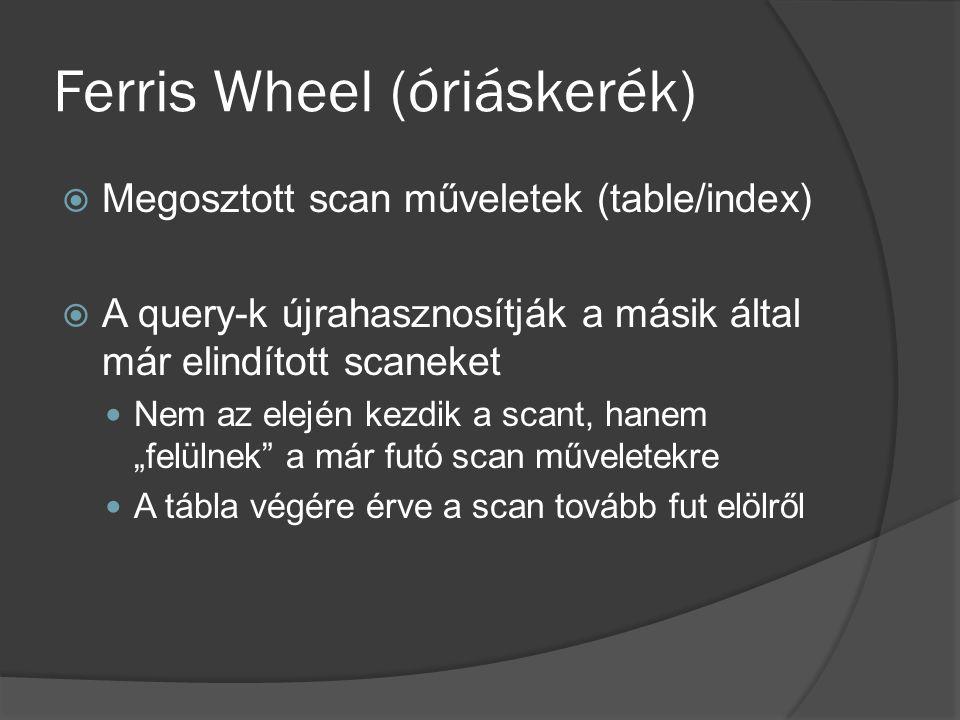 Ferris Wheel (óriáskerék)  Megosztott scan műveletek (table/index)  A query-k újrahasznosítják a másik által már elindított scaneket Nem az elején k