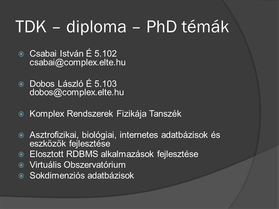TDK – diploma – PhD témák  Csabai István É 5.102 csabai@complex.elte.hu  Dobos László É 5.103 dobos@complex.elte.hu  Komplex Rendszerek Fizikája Ta