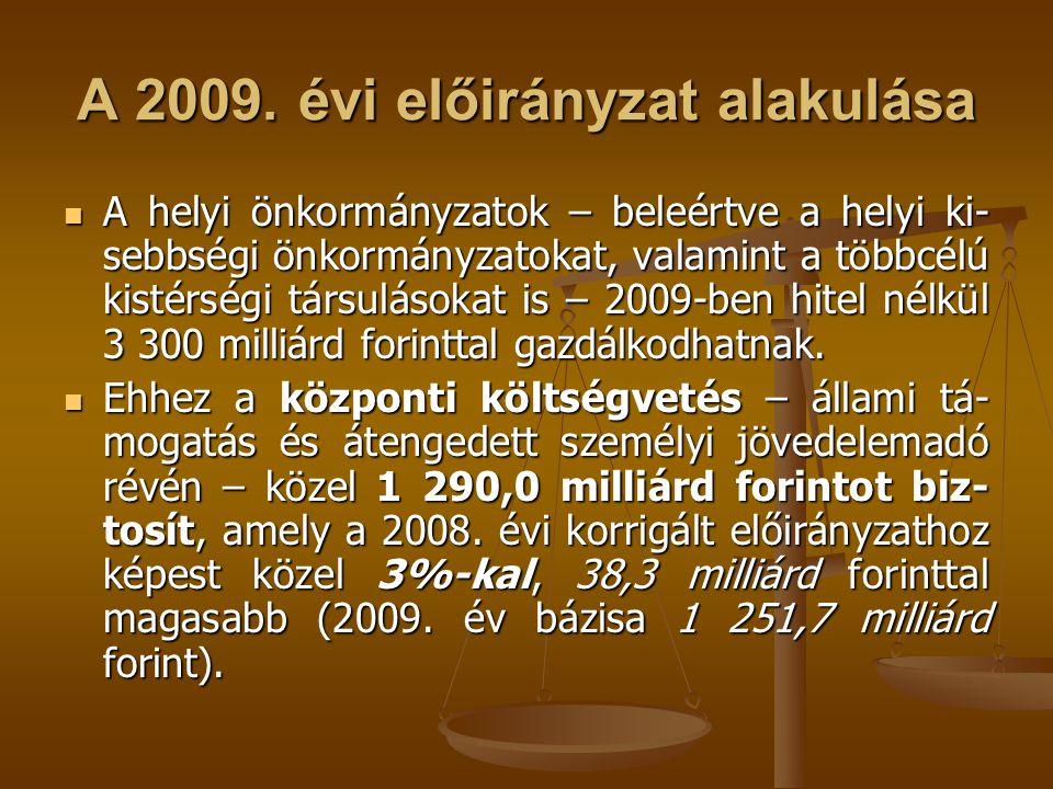 A 2009. évi előirányzat alakulása A helyi önkormányzatok – beleértve a helyi ki- sebbségi önkormányzatokat, valamint a többcélú kistérségi társulásoka