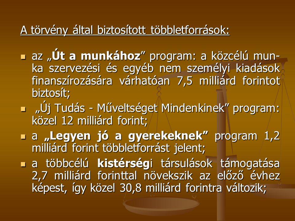 """A törvény által biztosított többletforrások: az """"Út a munkához"""" program: a közcélú mun- ka szervezési és egyéb nem személyi kiadások finanszírozására"""