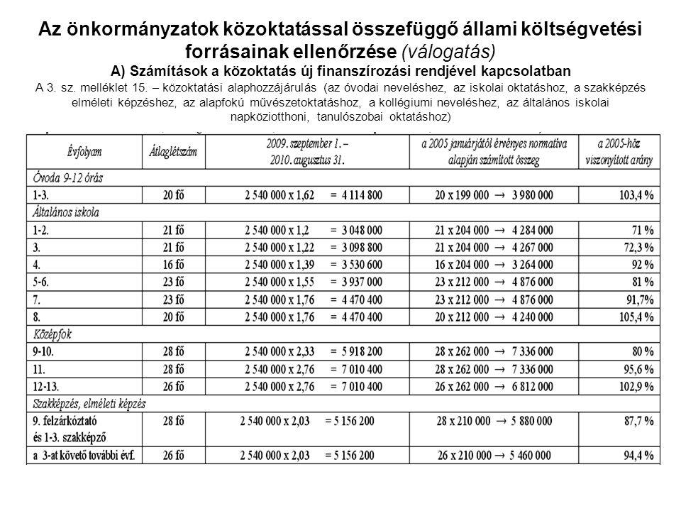Az önkormányzatok közoktatással összefüggő állami költségvetési forrásainak ellenőrzése (válogatás) A) Számítások a közoktatás új finanszírozási rendj