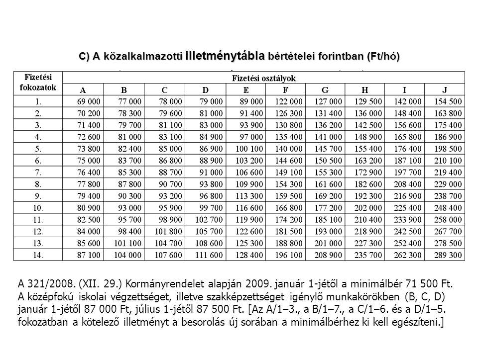 C) A közalkalmazotti illetménytábla bértételei forintban (Ft/hó) A 321/2008. (XII. 29.) Kormányrendelet alapján 2009. január 1-jétől a minimálbér 71 5
