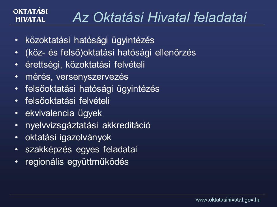 Az Oktatási Hivatal szervezete Hivatal Országos Központ regionális igazgatóságok Közép- magyarországi Reg.