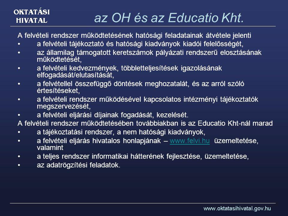az OH és az Educatio Kht. A felvételi rendszer működtetésének hatósági feladatainak átvétele jelenti a felvételi tájékoztató és hatósági kiadványok ki