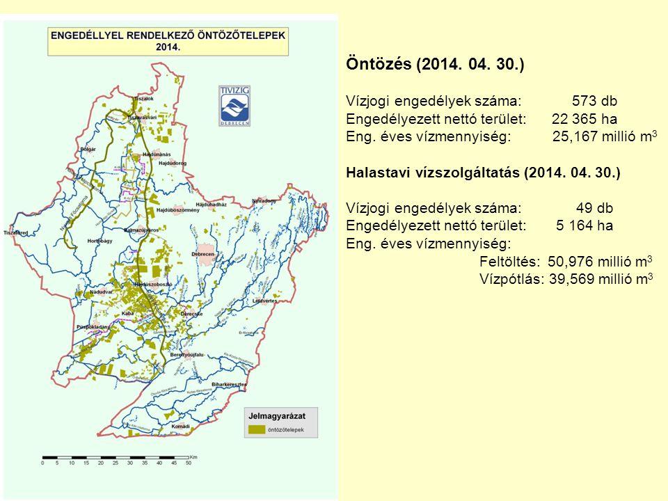 Öntözés (2014. 04. 30.) Vízjogi engedélyek száma: 573 db Engedélyezett nettó terület: 22 365 ha Eng. éves vízmennyiség: 25,167 millió m 3 Halastavi ví