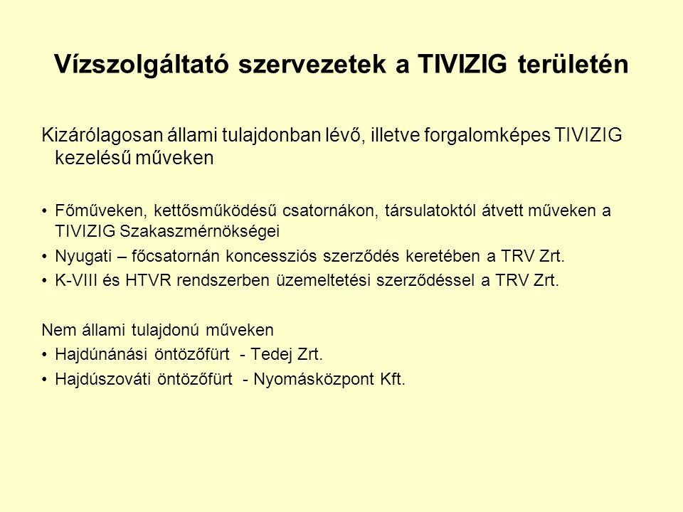 Vízszolgáltató szervezetek a TIVIZIG területén Kizárólagosan állami tulajdonban lévő, illetve forgalomképes TIVIZIG kezelésű műveken Főműveken, kettős