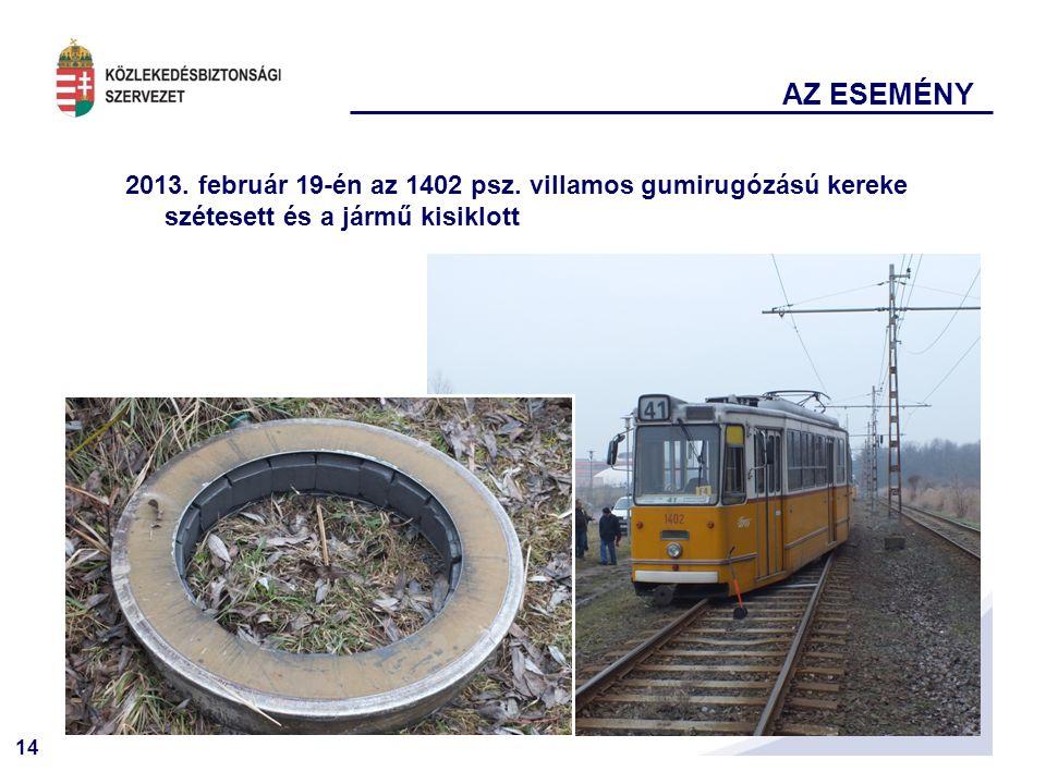 14 AZ ESEMÉNY 2013. február 19-én az 1402 psz. villamos gumirugózású kereke szétesett és a jármű kisiklott