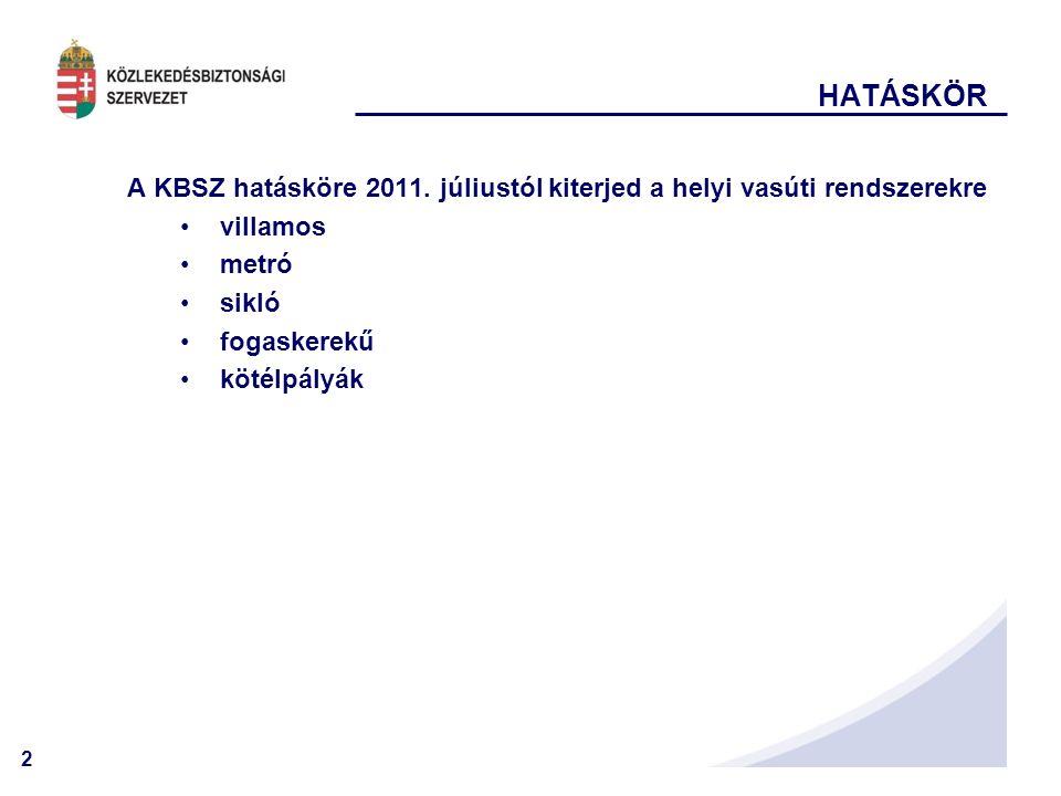 2 HATÁSKÖR A KBSZ hatásköre 2011. júliustól kiterjed a helyi vasúti rendszerekre villamos metró sikló fogaskerekű kötélpályák