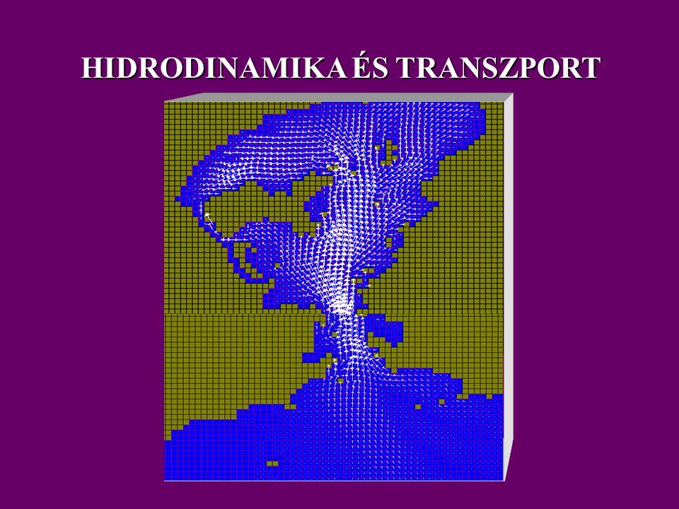 HIDRODINAMIKA ÉS TRANSZPORT
