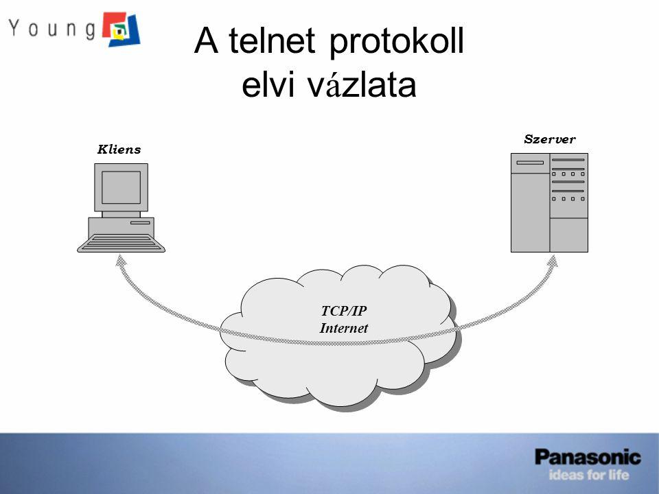 A telnet protokoll elvi v á zlata TCP/IP Internet Kliens Szerver