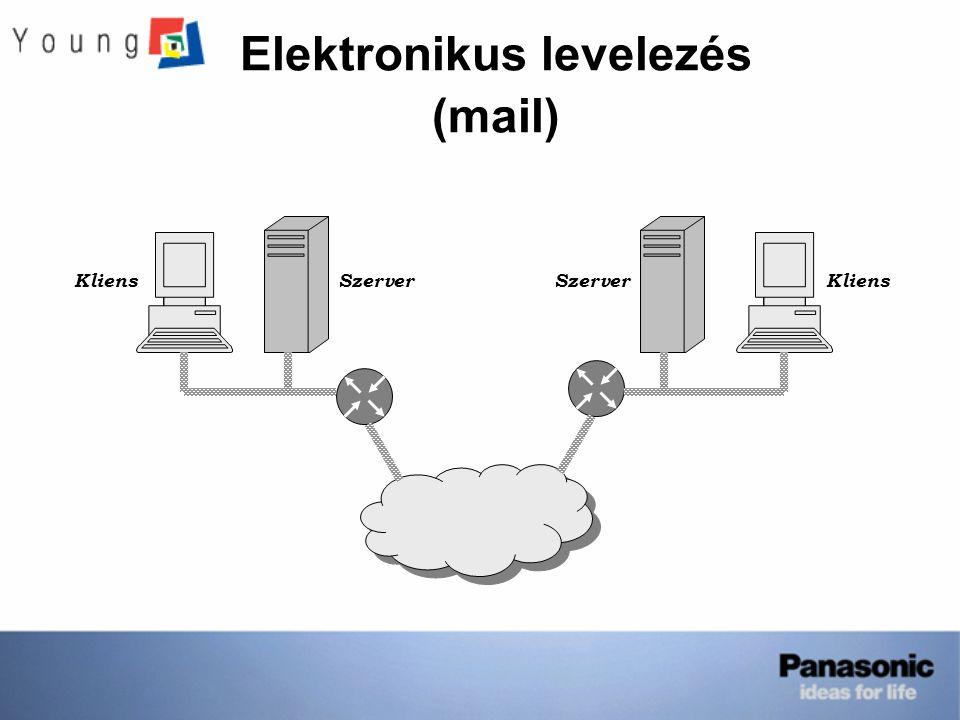Elektronikus levelezés (mail) Szerver Kliens