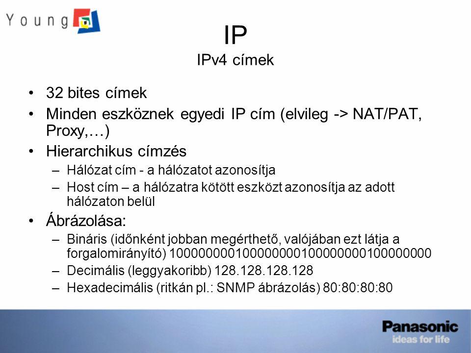 IP IPv4 címek 32 bites címek Minden eszköznek egyedi IP cím (elvileg -> NAT/PAT, Proxy,…) Hierarchikus címzés –Hálózat cím - a hálózatot azonosítja –Host cím – a hálózatra kötött eszközt azonosítja az adott hálózaton belül Ábrázolása: –Bináris (időnként jobban megérthető, valójában ezt látja a forgalomirányító) 100000000100000000100000000100000000 –Decimális (leggyakoribb) 128.128.128.128 –Hexadecimális (ritkán pl.: SNMP ábrázolás) 80:80:80:80