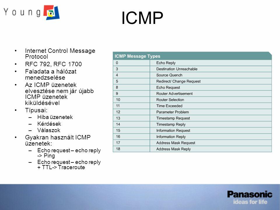 ICMP Internet Control Message Protocol RFC 792, RFC 1700 Faladata a hálózat menedzselése Az ICMP üzenetek elvesztése nem jár újabb ICMP üzenetek kikül
