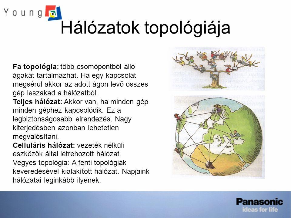 Hálózatok topológiája Fa topológia: több csomópontból álló ágakat tartalmazhat.