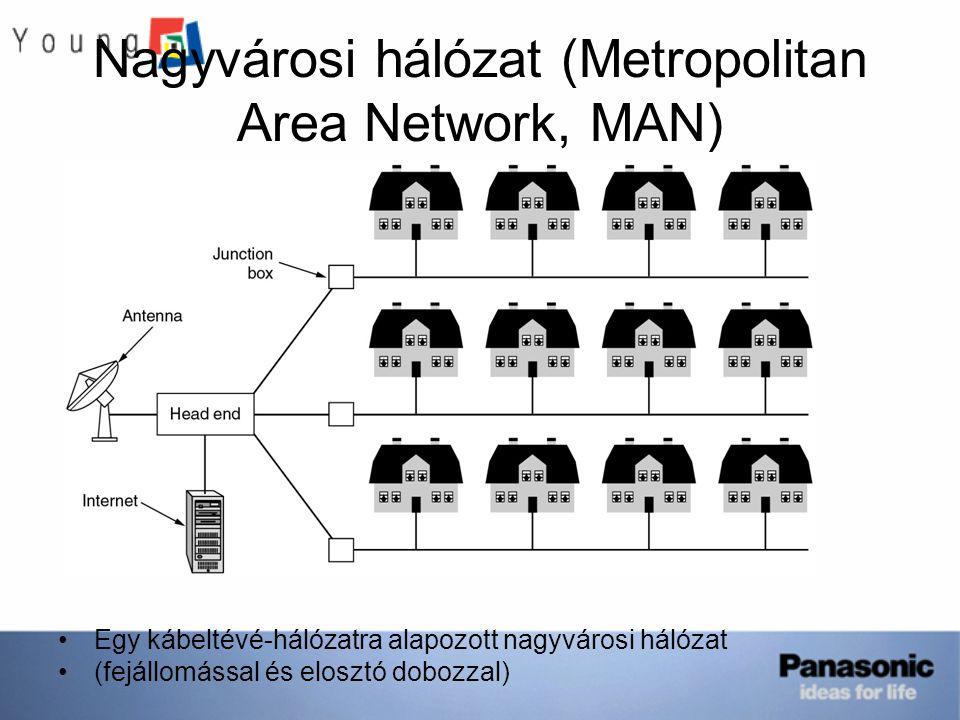 Nagyvárosi hálózat (Metropolitan Area Network, MAN) Egy kábeltévé-hálózatra alapozott nagyvárosi hálózat (fejállomással és elosztó dobozzal)