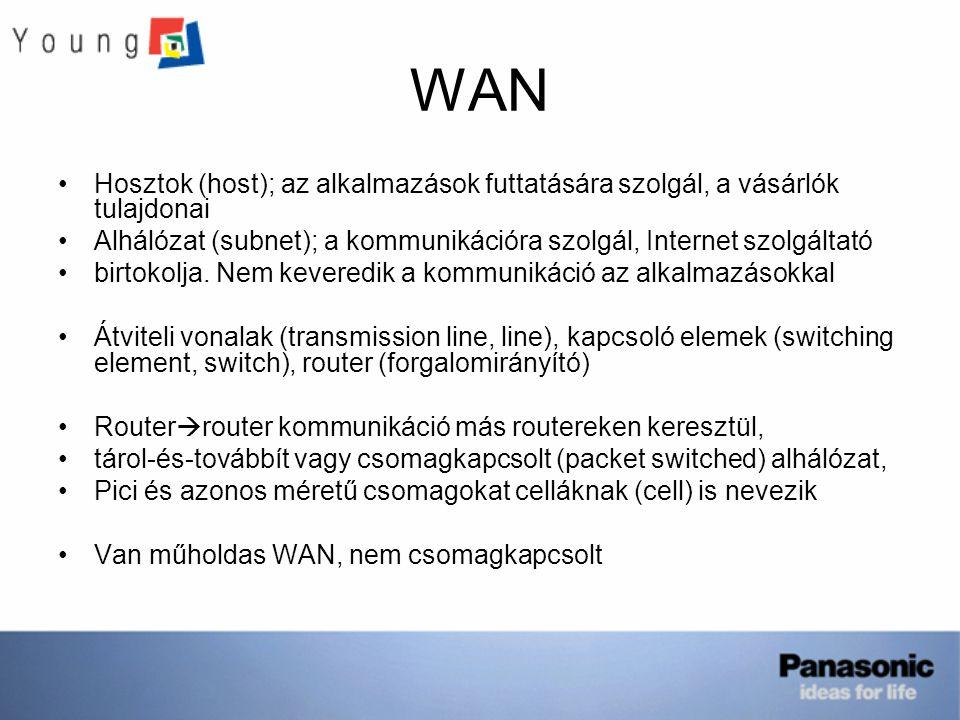 WAN Hosztok (host); az alkalmazások futtatására szolgál, a vásárlók tulajdonai Alhálózat (subnet); a kommunikációra szolgál, Internet szolgáltató birtokolja.
