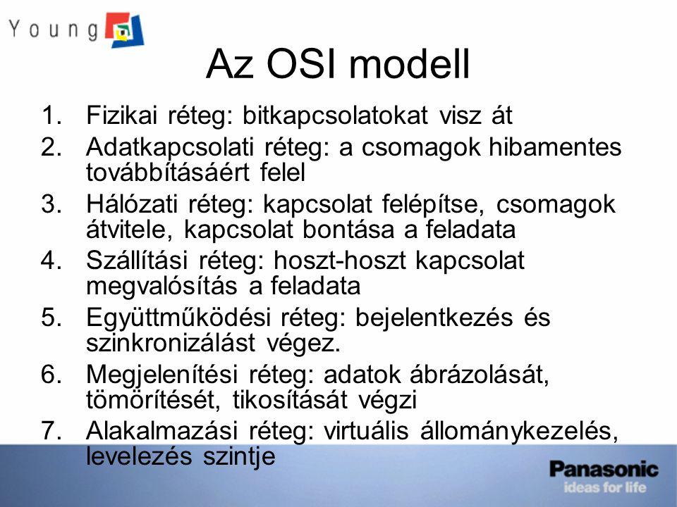 Az OSI modell 1.Fizikai réteg: bitkapcsolatokat visz át 2.Adatkapcsolati réteg: a csomagok hibamentes továbbításáért felel 3.Hálózati réteg: kapcsolat felépítse, csomagok átvitele, kapcsolat bontása a feladata 4.Szállítási réteg: hoszt-hoszt kapcsolat megvalósítás a feladata 5.Együttműködési réteg: bejelentkezés és szinkronizálást végez.