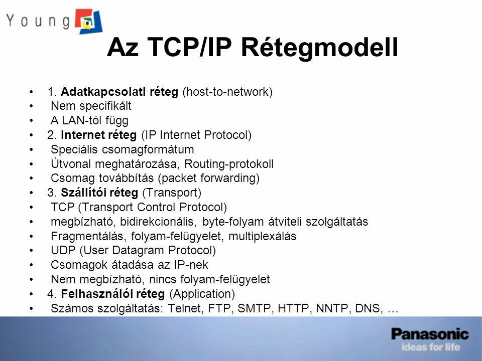Az TCP/IP Rétegmodell 1. Adatkapcsolati réteg (host-to-network) Nem specifikált A LAN-tól függ 2. Internet réteg (IP Internet Protocol) Speciális csom