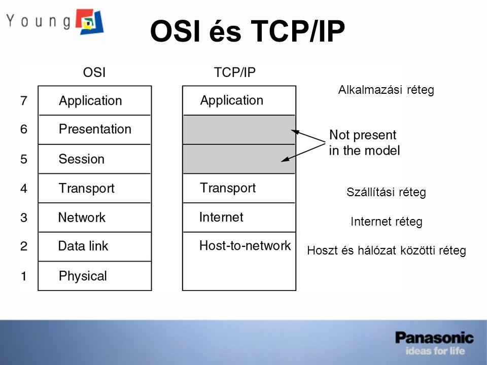 A TCP/IP referencia modell Alkalmazási réteg Szállítási réteg Internet réteg Hoszt és hálózat közötti réteg OSI és TCP/IP