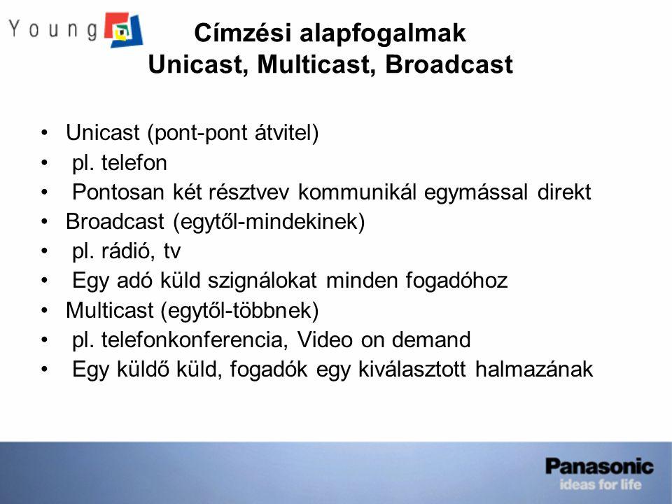 Címzési alapfogalmak Unicast, Multicast, Broadcast Unicast (pont-pont átvitel) pl. telefon Pontosan két résztvev kommunikál egymással direkt Broadcast
