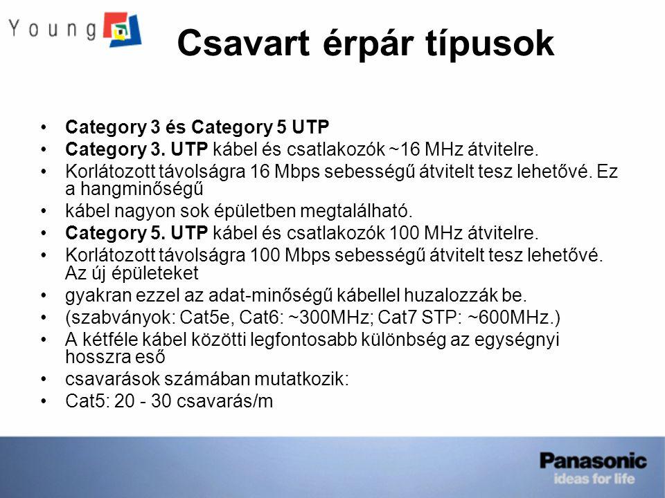 Csavart érpár típusok Category 3 és Category 5 UTP Category 3. UTP kábel és csatlakozók ~16 MHz átvitelre. Korlátozott távolságra 16 Mbps sebességű át