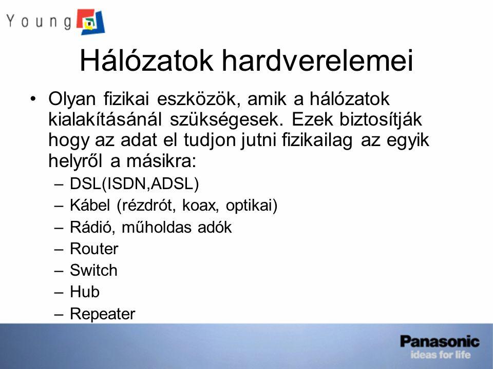 HUB Hálózati eszközök közös kapcsolódási pontja.