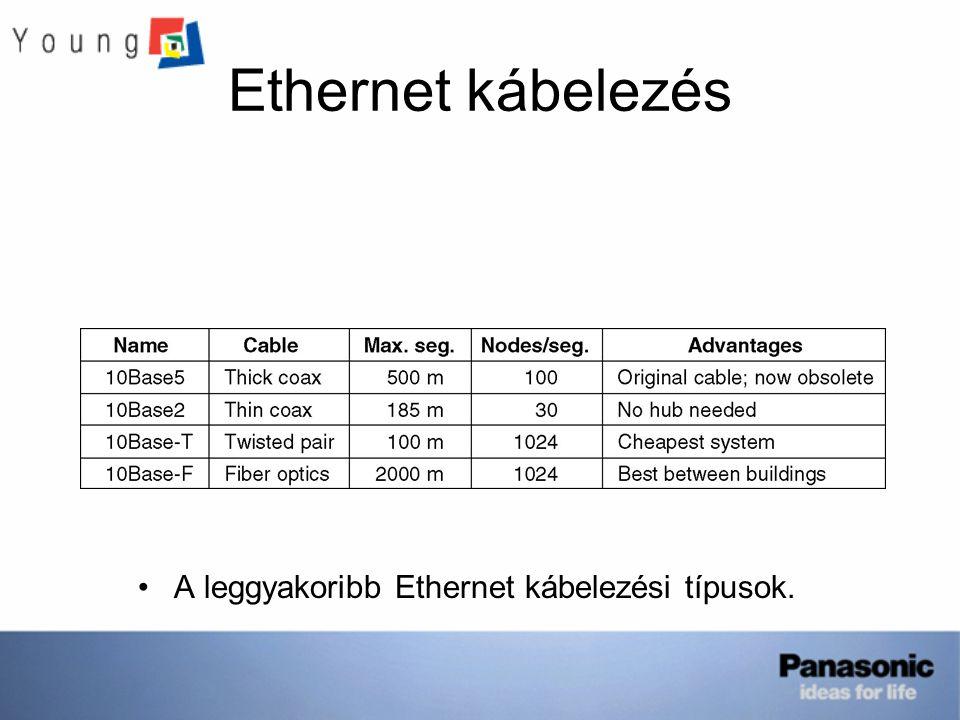Ethernet kábelezés A leggyakoribb Ethernet kábelezési típusok.