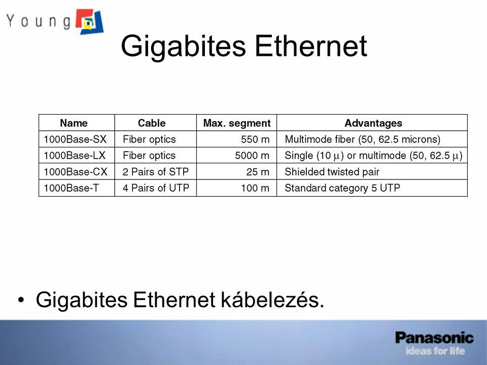 Gigabites Ethernet Gigabites Ethernet kábelezés.