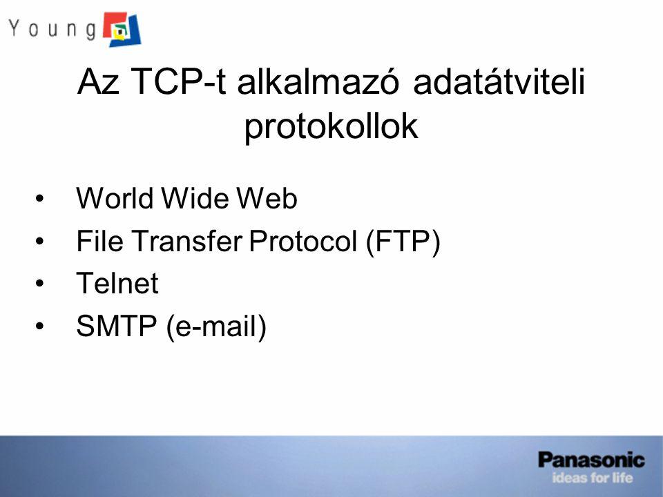Az TCP-t alkalmazó adatátviteli protokollok World Wide Web File Transfer Protocol (FTP) Telnet SMTP (e-mail)