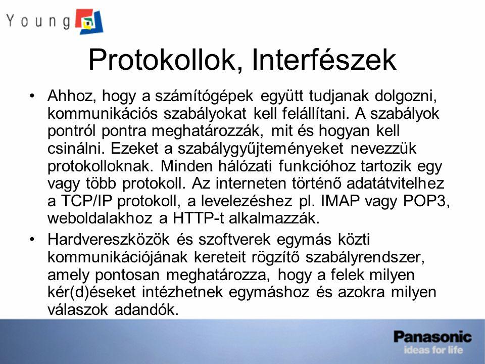 Protokollok, Interfészek Ahhoz, hogy a számítógépek együtt tudjanak dolgozni, kommunikációs szabályokat kell felállítani.