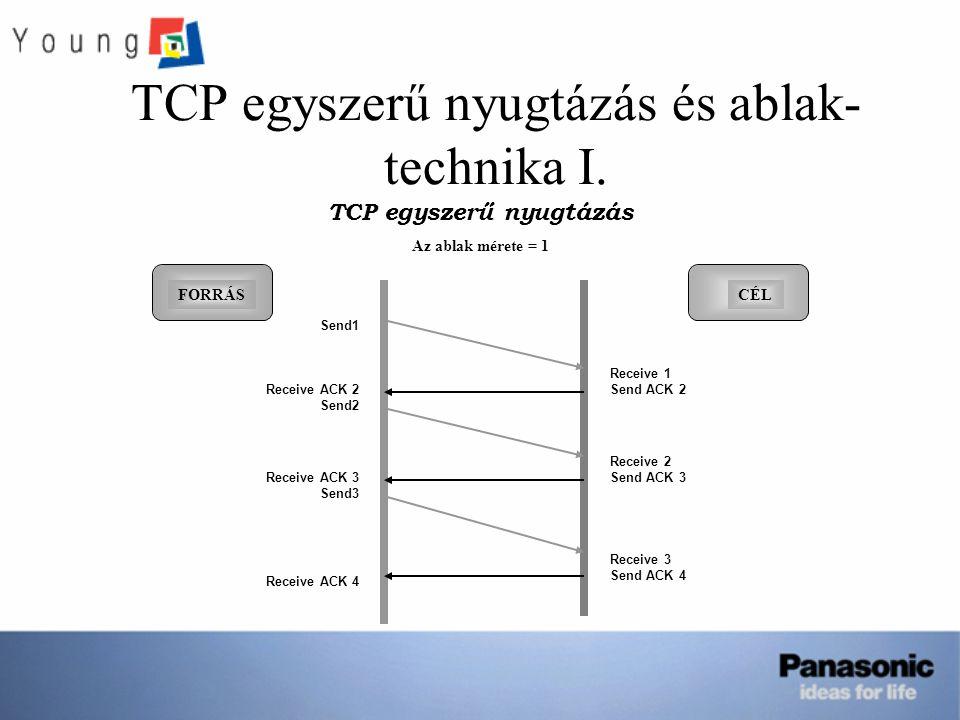 TCP egyszerű nyugtázás és ablak- technika I. TCP egyszerű nyugtázás Az ablak mérete = 1 FORRÁSCÉL Send1 Receive ACK 2 Send2 Receive ACK 3 Send3 Receiv