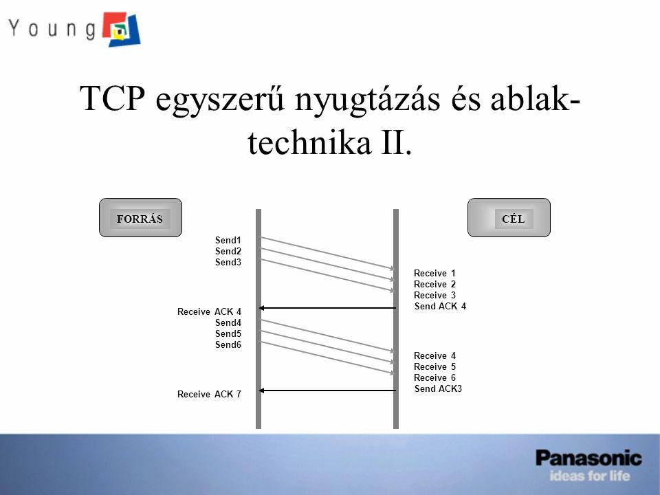 TCP egyszerű nyugtázás és ablak- technika II. FORRÁSCÉL Send1 Send2 Send3 Receive ACK 4 Send4 Send5 Send6 Receive ACK 7 Receive 1 Receive 2 Receive 3